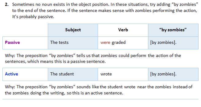 what are the differences between active and passive voice