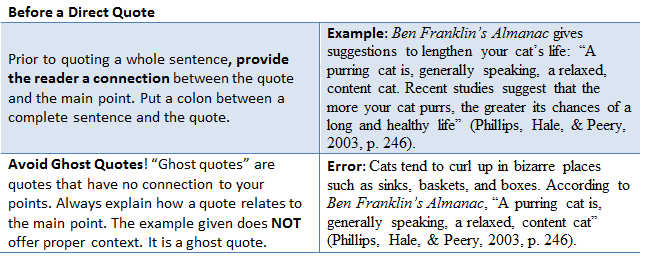 Basics of Quoting Other Writing