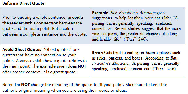 How Do I Integrate Sources In MLA Formatting CWI Unique Quote Integration