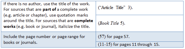 How do i use mla in text citations cwi possible changes to format ccuart Gallery