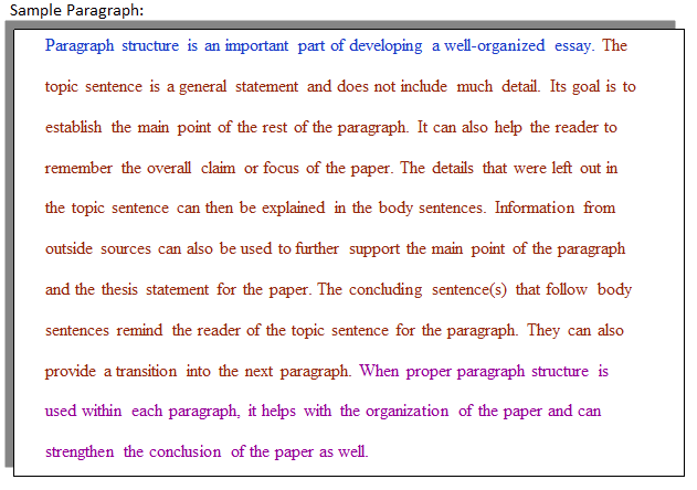 Samples Of Persuasive Essays For High School Students Picture Of A Sample Paragraph Writing Essay Papers also Cause And Effect Essay Thesis How Do I Improve My Paragraph Structure And Unity  College Of  English Model Essays