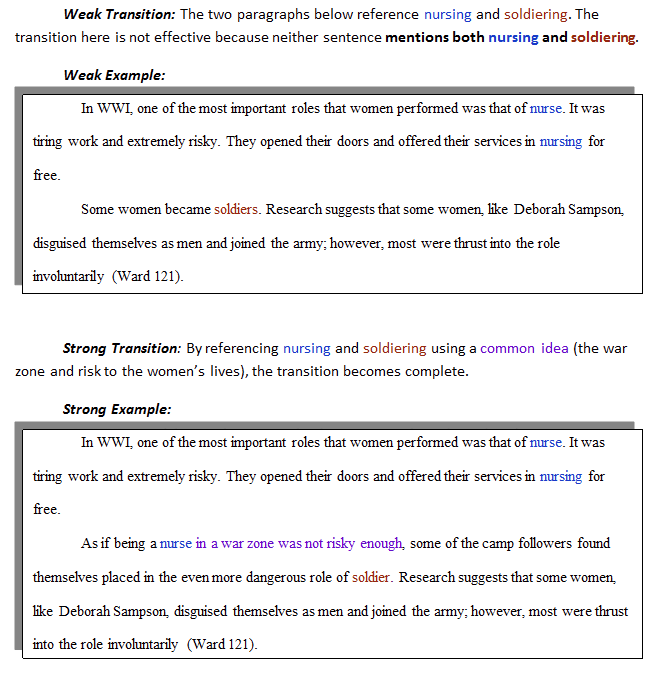 transition statements examples