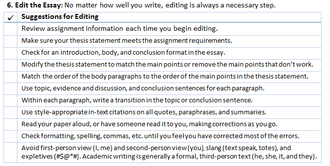 how does the writing process work college of western idaho step 6 editing the essay